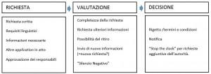File articolo Maestrucci