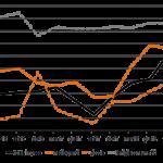 Covered Interest Parity Violations from Collateral Rates  a cura di Andrea Pallavicini