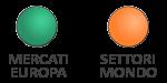 Indice di turbolenza dei mercati (31 Agosto 2020) a cura di Gianni Pola e Antonello Avino
